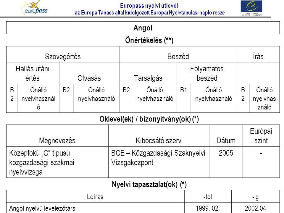 Europass nyelvi útlevél az Európa Tanács által kidolgozott Európai Nyelvtanulási napló része Angol Önértékelés (**) SzövegértésBeszédÍrás Hallás utáni