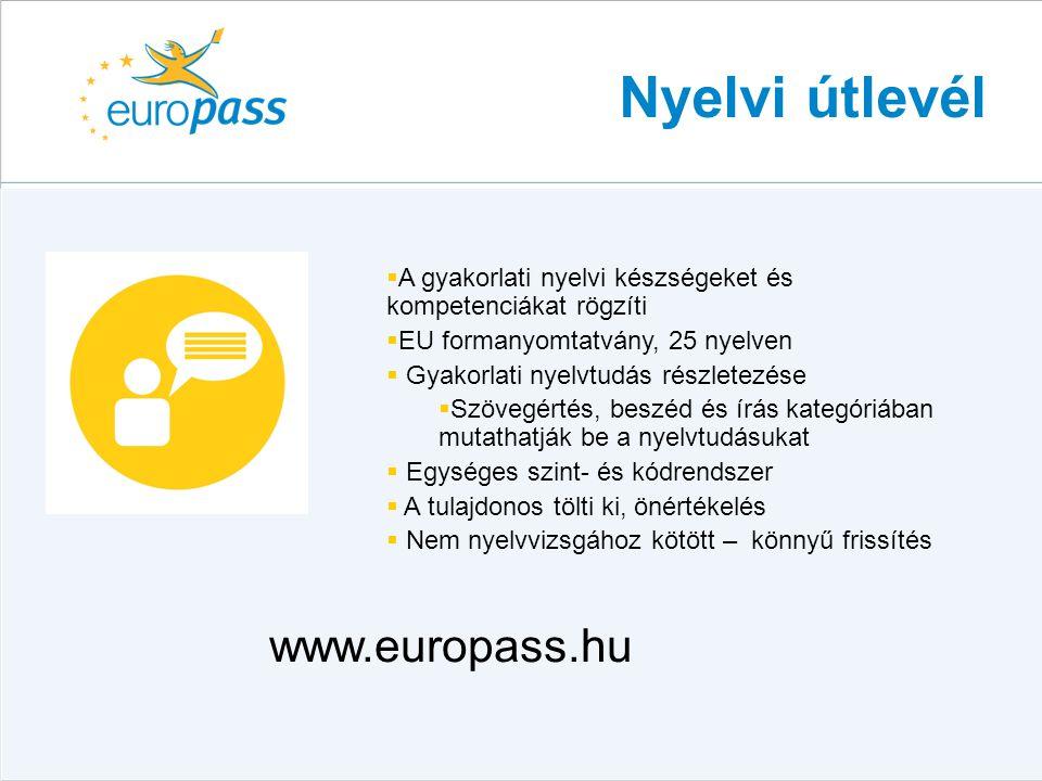 Nyelvi útlevél  A gyakorlati nyelvi készségeket és kompetenciákat rögzíti  EU formanyomtatvány, 25 nyelven  Gyakorlati nyelvtudás részletezése  Sz