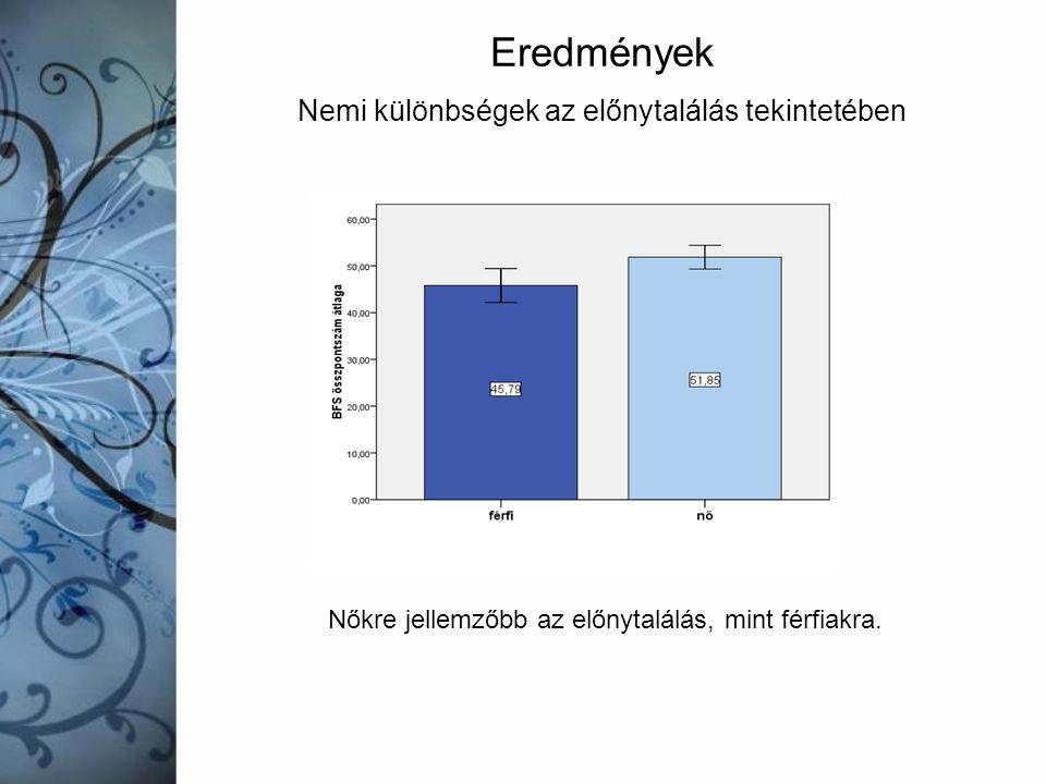 Nemi különbségek az előnytalálás tekintetében Eredmények Nőkre jellemzőbb az előnytalálás, mint férfiakra.