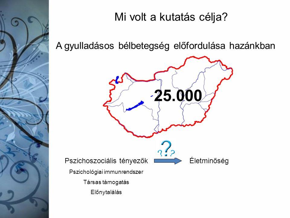 A gyulladásos bélbetegség előfordulása hazánkban 25.000 Mi volt a kutatás célja? Pszichoszociális tényezők Pszichológiai immunrendszer Társas támogatá