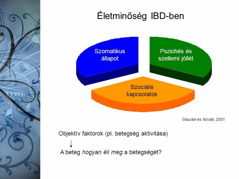 Szomatikus állapot Pszichés és szellemi jóllét Szociális kapcsolatok Életminőség IBD-ben A beteg hogyan éli meg a betegségét? Objektív faktorok (pl. b
