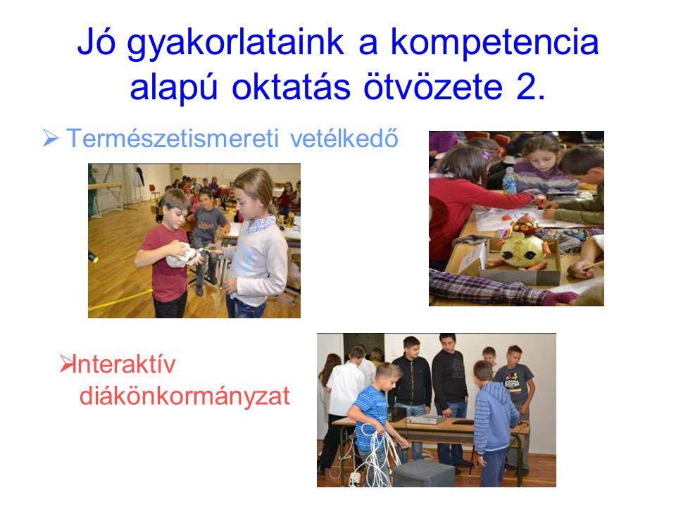 Jó gyakorlataink a kompetencia alapú oktatás ötvözete 2.  Természetismereti vetélkedő  Interaktív diákönkormányzat