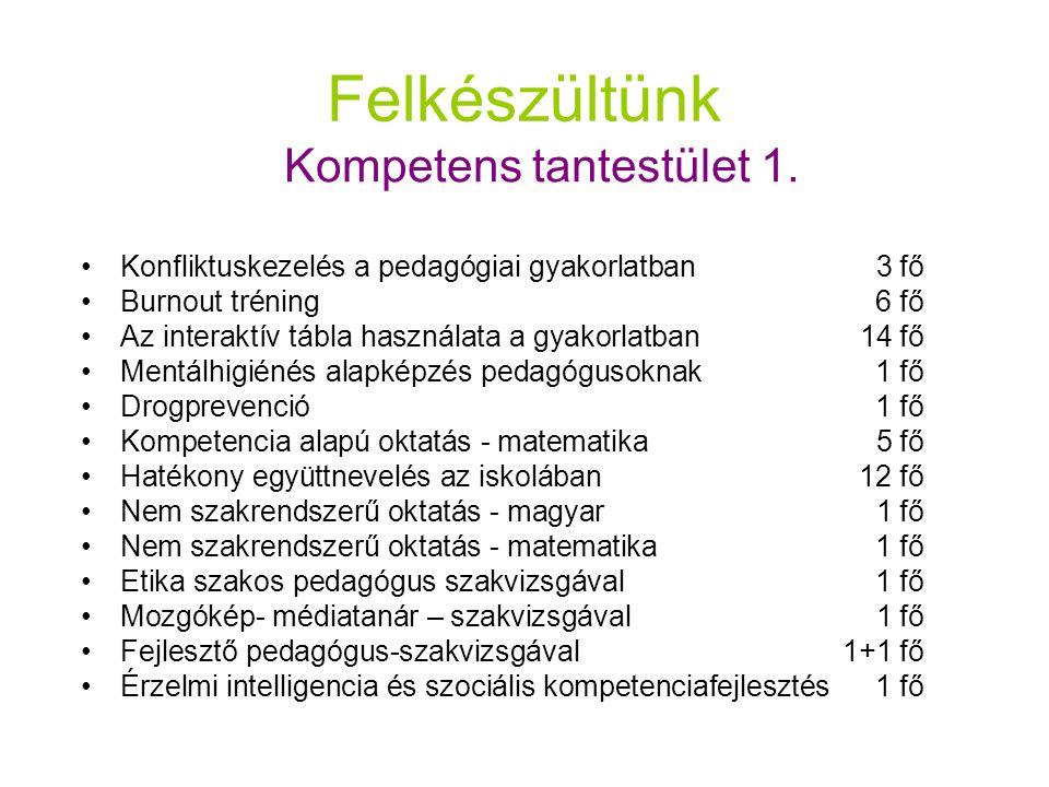 Kompetens tantestület 2.