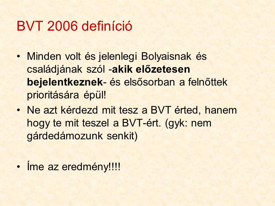 BVT 2006 definíció •Minden volt és jelenlegi Bolyaisnak és családjának szól -akik előzetesen bejelentkeznek- és elsősorban a felnőttek prioritására ép