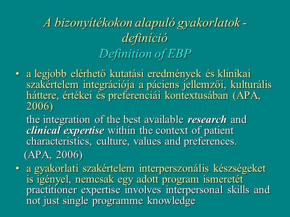 A bizonyítékokon alapuló gyakorlatok - definíció Definition of EBP •a legjobb elérhető kutatási eredmények és klinikai szakértelem integrációja a páciens jellemzői, kulturális háttere, értékei és preferenciái kontextusában (APA, 2006) the integration of the best available research and clinical expertise within the context of patient characteristics, culture, values and preferences.