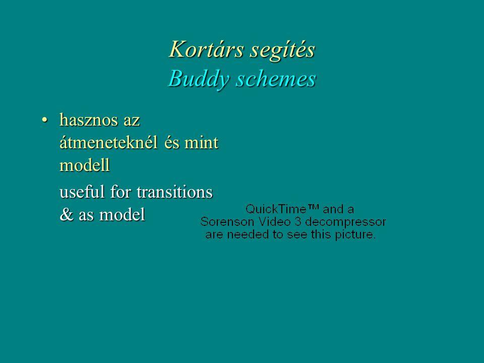 Kortárs segítés Buddy schemes •hasznos az átmeneteknél és mint modell useful for transitions & as model