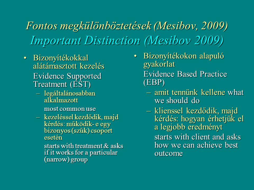 Fontos megkülönböztetések (Mesibov, 2009) Important Distinction (Mesibov 2009) •Bizonyítékokkal alátámasztott kezelés Evidence Supported Treatment (EST) –legáltalánosabban alkalmazott most common use –kezeléssel kezdődik, majd kérdés: működik- e egy bizonyos (szűk) csoport esetén starts with treatment & asks if it works for a particular (narrow) group •Bizonyítékokon alapuló gyakorlat Evidence Based Practice (EBP) –amit tennünk kellene what we should do –klienssel kezdődik, majd kérdés: hogyan érhetjük el a legjobb eredményt starts with client and asks how we can achieve best outcome