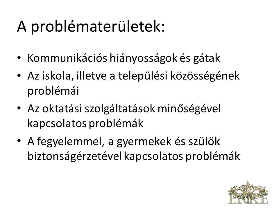 A problématerületek: • Kommunikációs hiányosságok és gátak • Az iskola, illetve a települési közösségének problémái • Az oktatási szolgáltatások minőségével kapcsolatos problémák • A fegyelemmel, a gyermekek és szülők biztonságérzetével kapcsolatos problémák