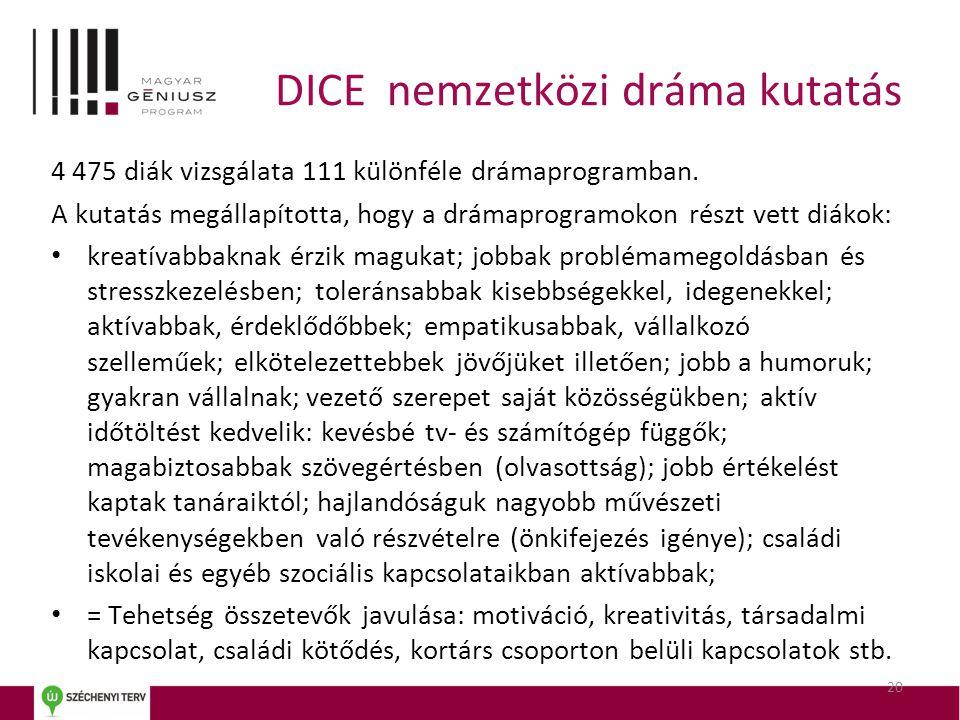 DICE nemzetközi dráma kutatás 4 475 diák vizsgálata 111 különféle drámaprogramban. A kutatás megállapította, hogy a drámaprogramokon részt vett diákok