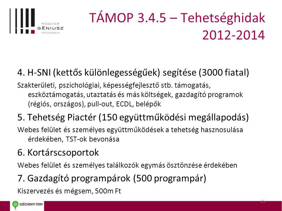 TÁMOP 3.4.5 – Tehetséghidak 2012-2014 4. H-SNI (kettős különlegességűek) segítése (3000 fiatal) Szakterületi, pszichológiai, képességfejlesztő stb. tá