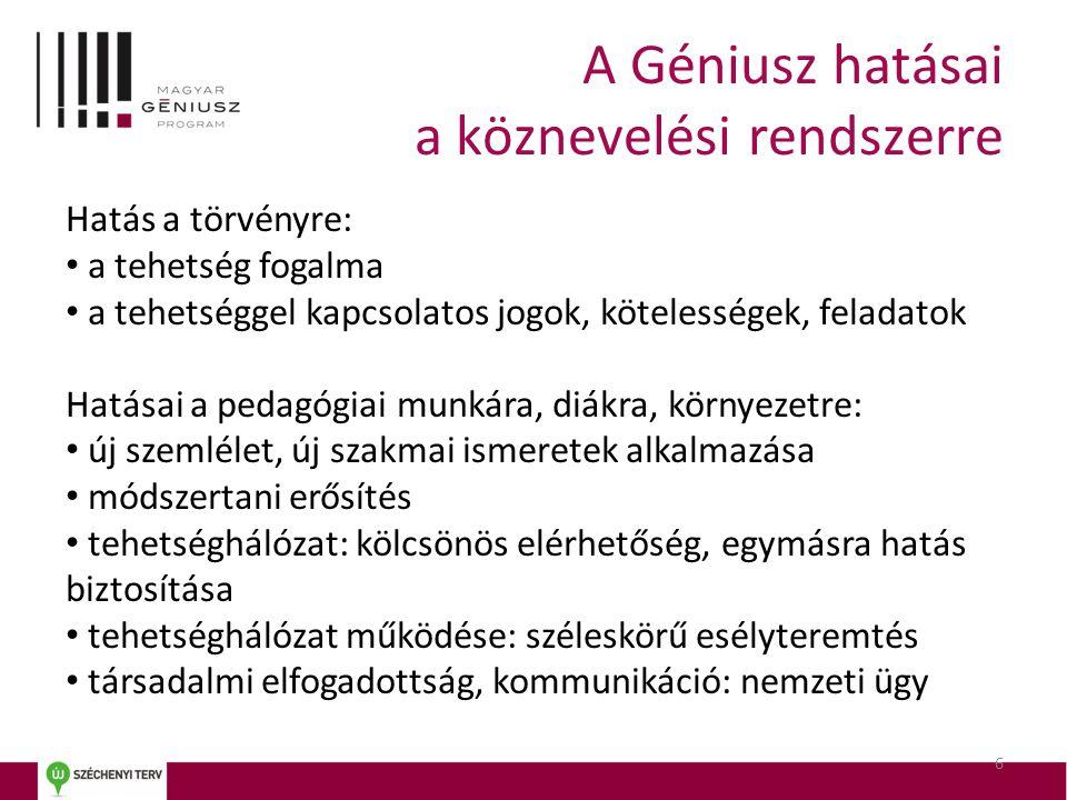 A Géniusz hatásai a köznevelési rendszerre Hatás a törvényre: • a tehetség fogalma • a tehetséggel kapcsolatos jogok, kötelességek, feladatok Hatásai