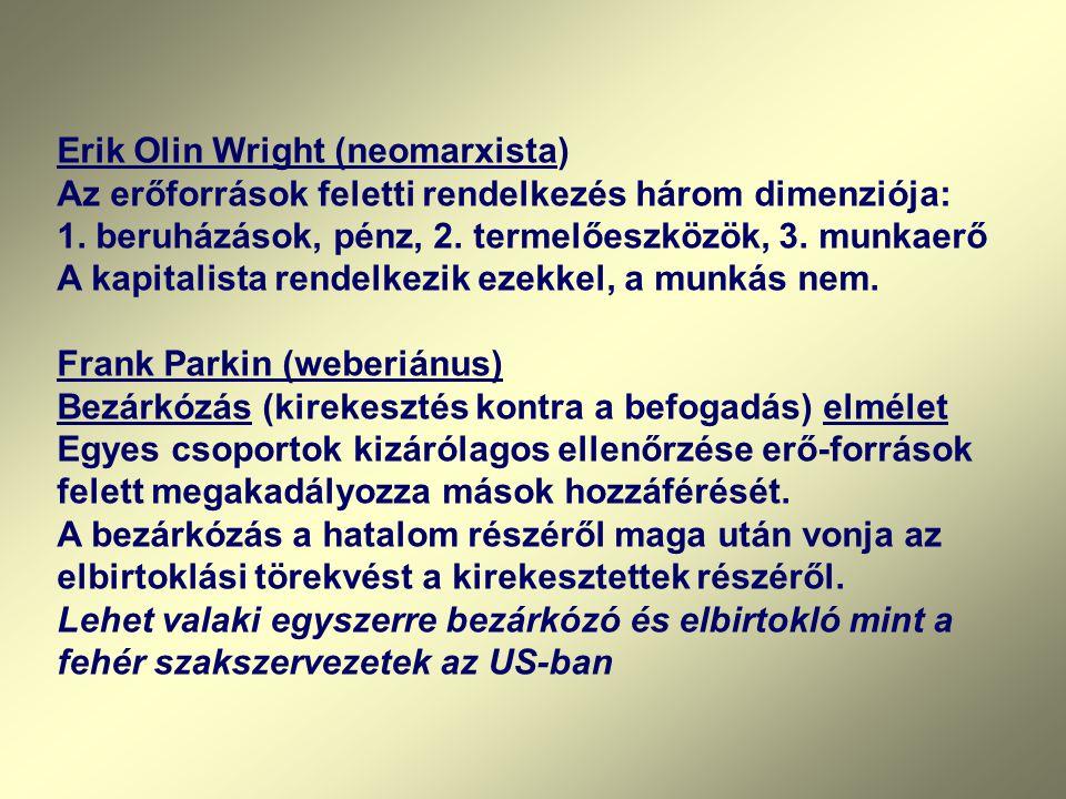 Erik Olin Wright (neomarxista) Az erőforrások feletti rendelkezés három dimenziója: 1. beruházások, pénz, 2. termelőeszközök, 3. munkaerő A kapitalist