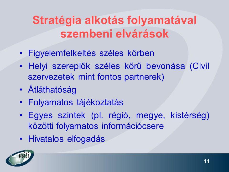 11 Stratégia alkotás folyamatával szembeni elvárások •Figyelemfelkeltés széles körben •Helyi szereplők széles körű bevonása (Civil szervezetek mint fo