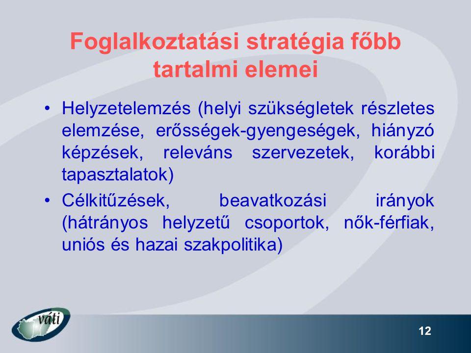 12 Foglalkoztatási stratégia főbb tartalmi elemei •Helyzetelemzés (helyi szükségletek részletes elemzése, erősségek-gyengeségek, hiányzó képzések, rel