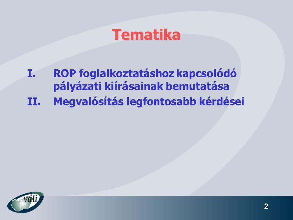 2 Tematika I.ROP foglalkoztatáshoz kapcsolódó pályázati kiírásainak bemutatása II.Megvalósítás legfontosabb kérdései