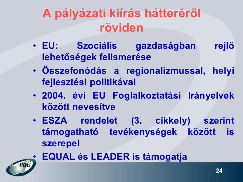 24 A pályázati kiírás hátteréről röviden •EU: Szociális gazdaságban rejlő lehetőségek felismerése •Összefonódás a regionalizmussal, helyi fejlesztési