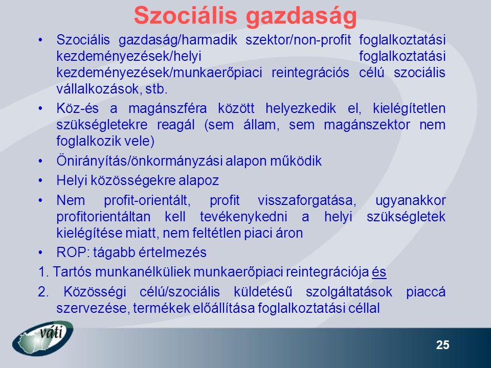 25 Szociális gazdaság •Szociális gazdaság/harmadik szektor/non-profit foglalkoztatási kezdeményezések/helyi foglalkoztatási kezdeményezések/munkaerőpi