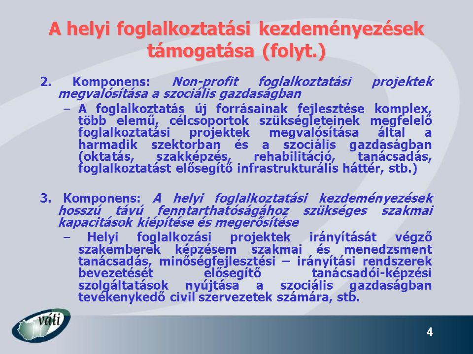 4 A helyi foglalkoztatási kezdeményezések támogatása (folyt.) 2. Komponens: Non-profit foglalkoztatási projektek megvalósítása a szociális gazdaságban