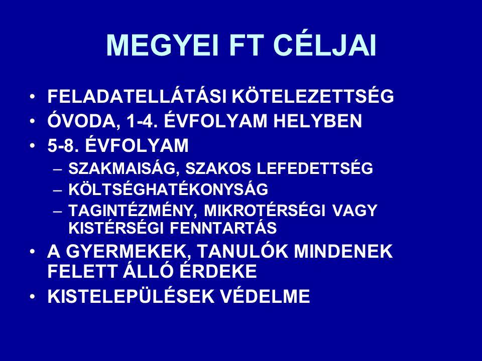 TAGINTÉZMÉNNYÉ VÁLÁS Kt.26.