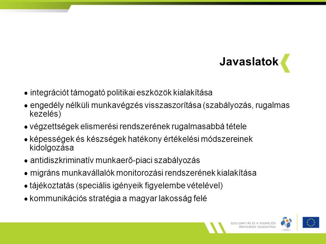 Javaslatok  integrációt támogató politikai eszközök kialakítása  engedély nélküli munkavégzés visszaszorítása (szabályozás, rugalmas kezelés)  végzettségek elismerési rendszerének rugalmasabbá tétele  képességek és készségek hatékony értékelési módszereinek kidolgozása  antidiszkriminatív munkaerő-piaci szabályozás  migráns munkavállalók monitorozási rendszerének kialakítása  tájékoztatás (speciális igényeik figyelembe vételével)  kommunikációs stratégia a magyar lakosság felé