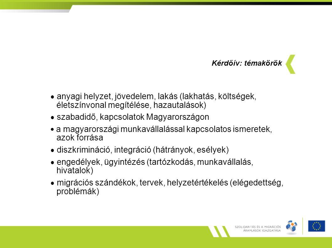  anyagi helyzet, jövedelem, lakás (lakhatás, költségek, életszínvonal megítélése, hazautalások)  szabadidő, kapcsolatok Magyarországon  a magyarországi munkavállalással kapcsolatos ismeretek, azok forrása  diszkrimináció, integráció (hátrányok, esélyek)  engedélyek, ügyintézés (tartózkodás, munkavállalás, hivatalok)  migrációs szándékok, tervek, helyzetértékelés (elégedettség, problémák) Kérdőív: témakörök