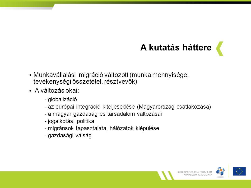 A kutatás háttere • Munkavállalási migráció változott (munka mennyisége, tevékenységi összetétel, résztvevők) • A változás okai: - globalizáció - az európai integráció kiteljesedése (Magyarország csatlakozása) - a magyar gazdaság és társadalom változásai - jogalkotás, politika - migránsok tapasztalata, hálózatok kiépülése - gazdasági válság