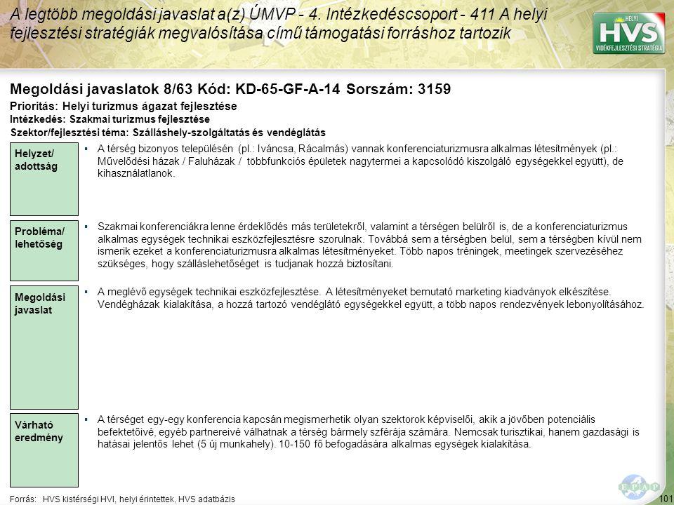 101 Forrás:HVS kistérségi HVI, helyi érintettek, HVS adatbázis Megoldási javaslatok 8/63 Kód: KD-65-GF-A-14 Sorszám: 3159 A legtöbb megoldási javaslat a(z) ÚMVP - 4.