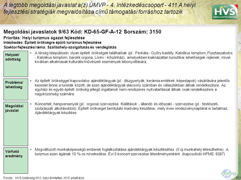 103 Forrás:HVS kistérségi HVI, helyi érintettek, HVS adatbázis Megoldási javaslatok 9/63 Kód: KD-65-GF-A-12 Sorszám: 3150 A legtöbb megoldási javaslat a(z) ÚMVP - 4.
