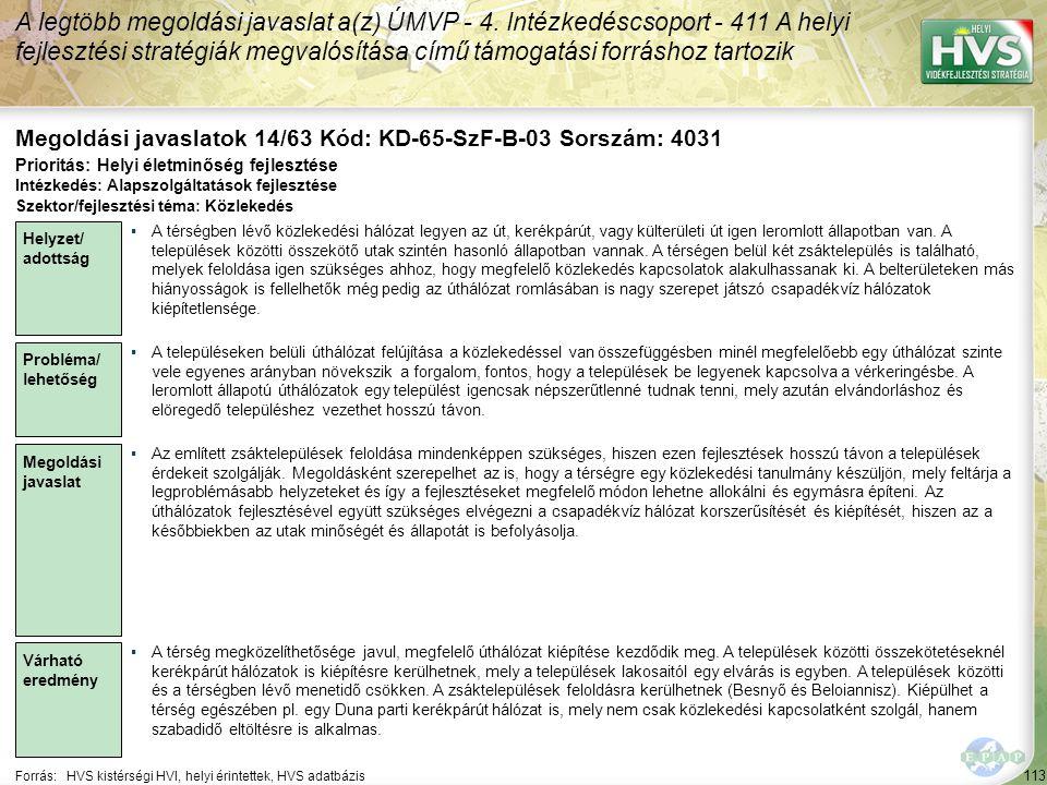 113 Forrás:HVS kistérségi HVI, helyi érintettek, HVS adatbázis Megoldási javaslatok 14/63 Kód: KD-65-SzF-B-03 Sorszám: 4031 A legtöbb megoldási javaslat a(z) ÚMVP - 4.