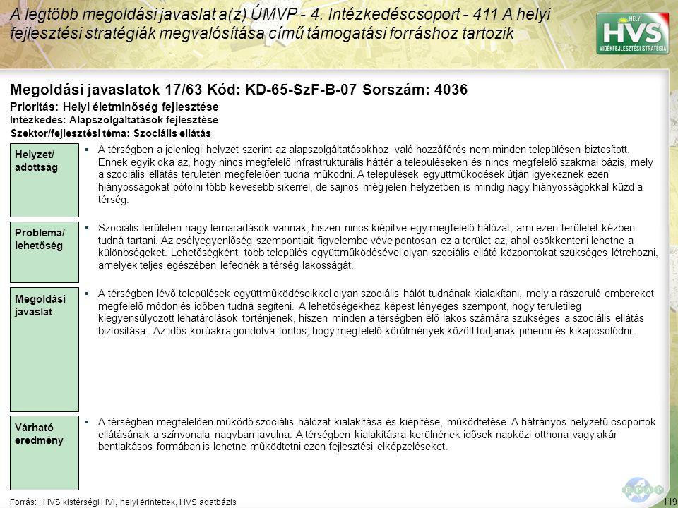 119 Forrás:HVS kistérségi HVI, helyi érintettek, HVS adatbázis Megoldási javaslatok 17/63 Kód: KD-65-SzF-B-07 Sorszám: 4036 A legtöbb megoldási javaslat a(z) ÚMVP - 4.