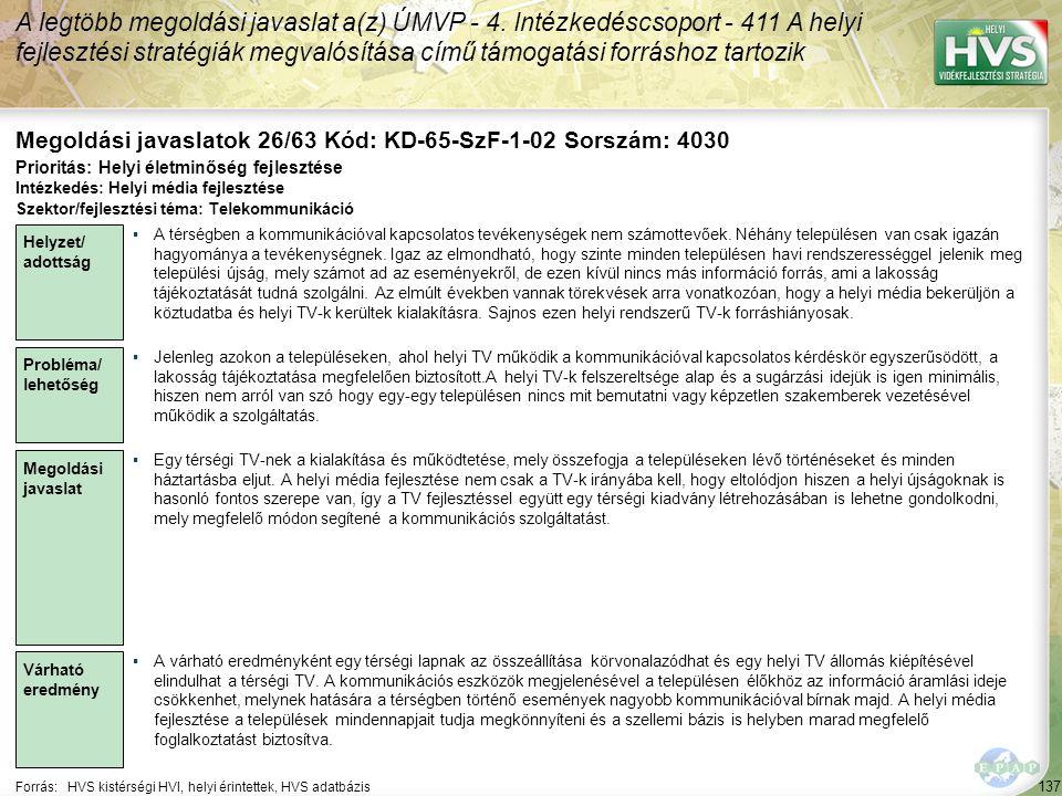 137 Forrás:HVS kistérségi HVI, helyi érintettek, HVS adatbázis Megoldási javaslatok 26/63 Kód: KD-65-SzF-1-02 Sorszám: 4030 A legtöbb megoldási javaslat a(z) ÚMVP - 4.