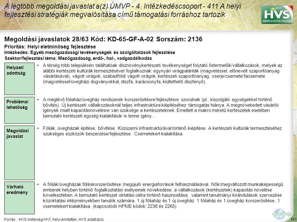 141 Forrás:HVS kistérségi HVI, helyi érintettek, HVS adatbázis Megoldási javaslatok 28/63 Kód: KD-65-GF-A-02 Sorszám: 2136 A legtöbb megoldási javaslat a(z) ÚMVP - 4.