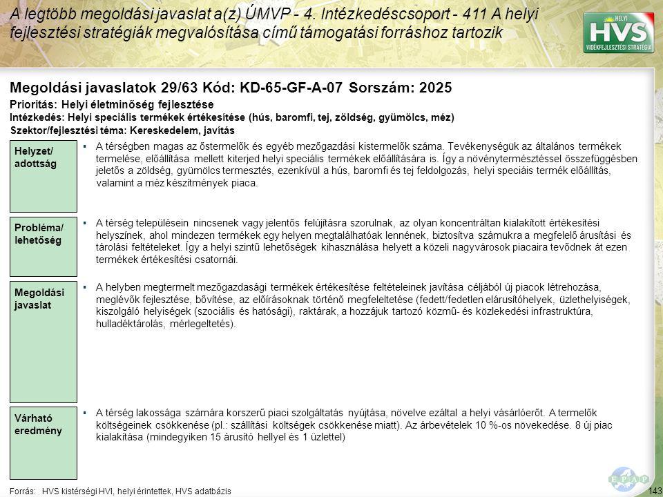 143 Forrás:HVS kistérségi HVI, helyi érintettek, HVS adatbázis Megoldási javaslatok 29/63 Kód: KD-65-GF-A-07 Sorszám: 2025 A legtöbb megoldási javaslat a(z) ÚMVP - 4.