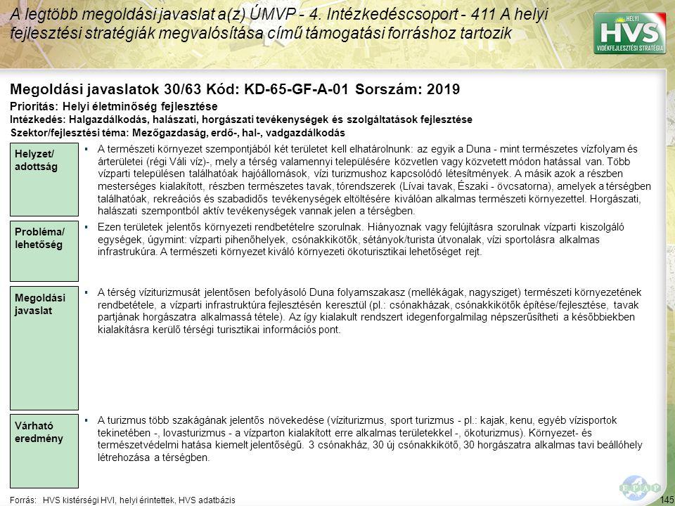 145 Forrás:HVS kistérségi HVI, helyi érintettek, HVS adatbázis Megoldási javaslatok 30/63 Kód: KD-65-GF-A-01 Sorszám: 2019 A legtöbb megoldási javaslat a(z) ÚMVP - 4.
