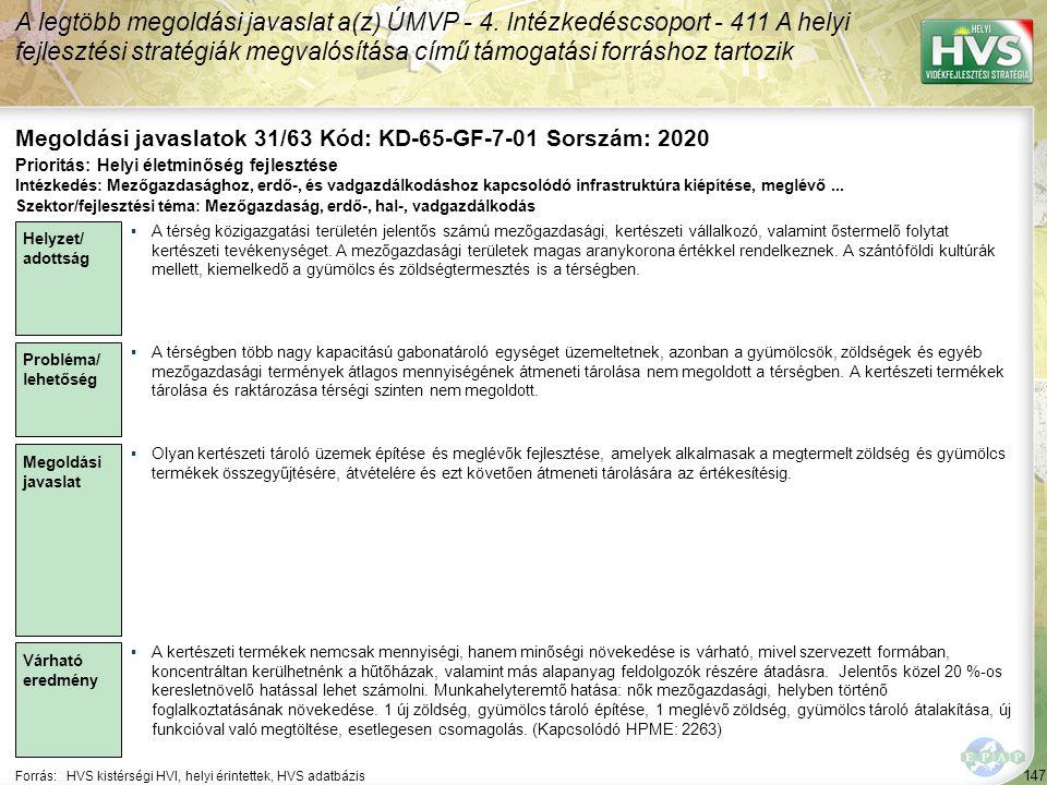147 Forrás:HVS kistérségi HVI, helyi érintettek, HVS adatbázis Megoldási javaslatok 31/63 Kód: KD-65-GF-7-01 Sorszám: 2020 A legtöbb megoldási javaslat a(z) ÚMVP - 4.