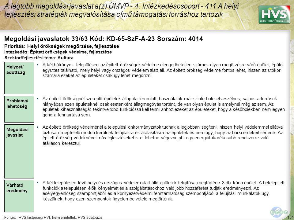 151 Forrás:HVS kistérségi HVI, helyi érintettek, HVS adatbázis Megoldási javaslatok 33/63 Kód: KD-65-SzF-A-23 Sorszám: 4014 A legtöbb megoldási javaslat a(z) ÚMVP - 4.