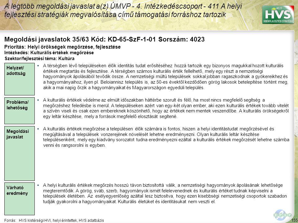 155 Forrás:HVS kistérségi HVI, helyi érintettek, HVS adatbázis Megoldási javaslatok 35/63 Kód: KD-65-SzF-1-01 Sorszám: 4023 A legtöbb megoldási javaslat a(z) ÚMVP - 4.