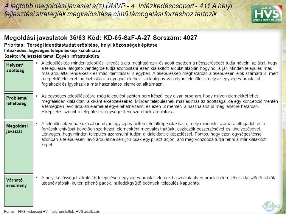 157 Forrás:HVS kistérségi HVI, helyi érintettek, HVS adatbázis Megoldási javaslatok 36/63 Kód: KD-65-SzF-A-27 Sorszám: 4027 A legtöbb megoldási javaslat a(z) ÚMVP - 4.