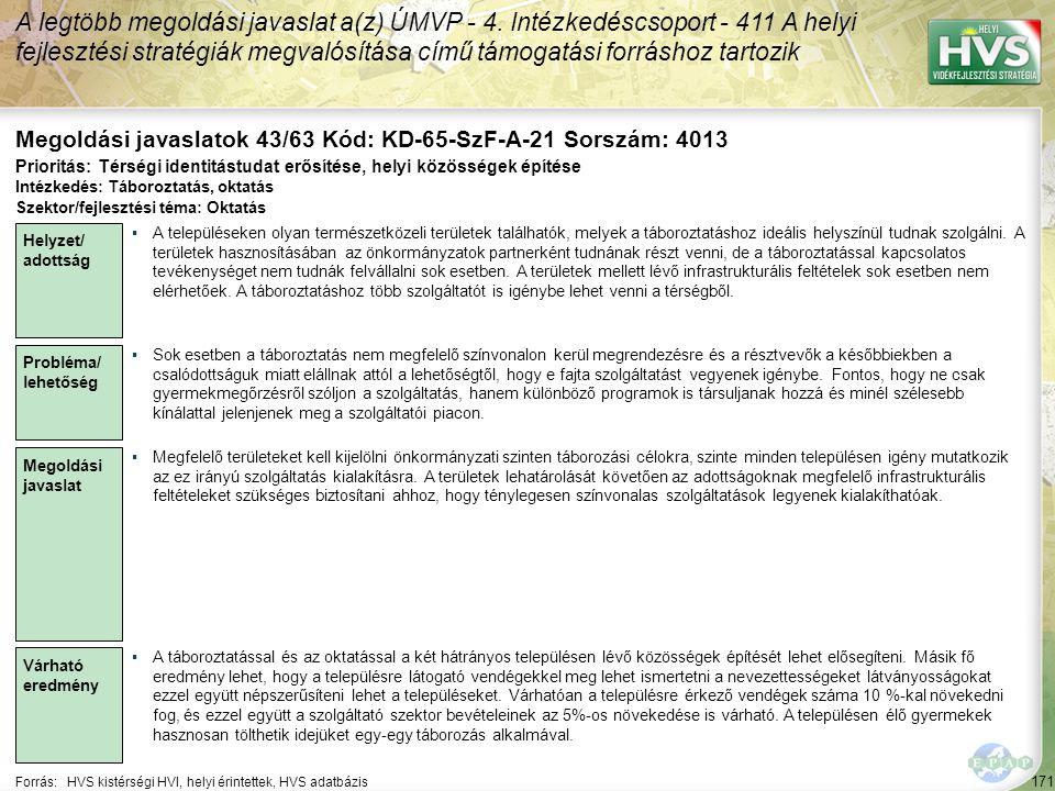 171 Forrás:HVS kistérségi HVI, helyi érintettek, HVS adatbázis Megoldási javaslatok 43/63 Kód: KD-65-SzF-A-21 Sorszám: 4013 A legtöbb megoldási javaslat a(z) ÚMVP - 4.
