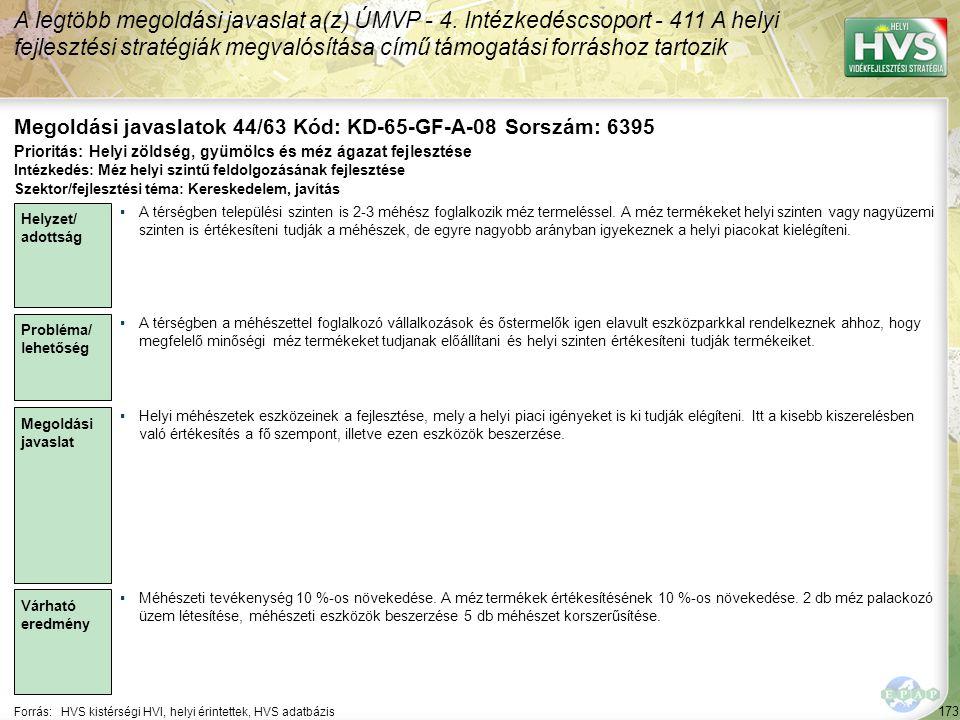 173 Forrás:HVS kistérségi HVI, helyi érintettek, HVS adatbázis Megoldási javaslatok 44/63 Kód: KD-65-GF-A-08 Sorszám: 6395 A legtöbb megoldási javaslat a(z) ÚMVP - 4.