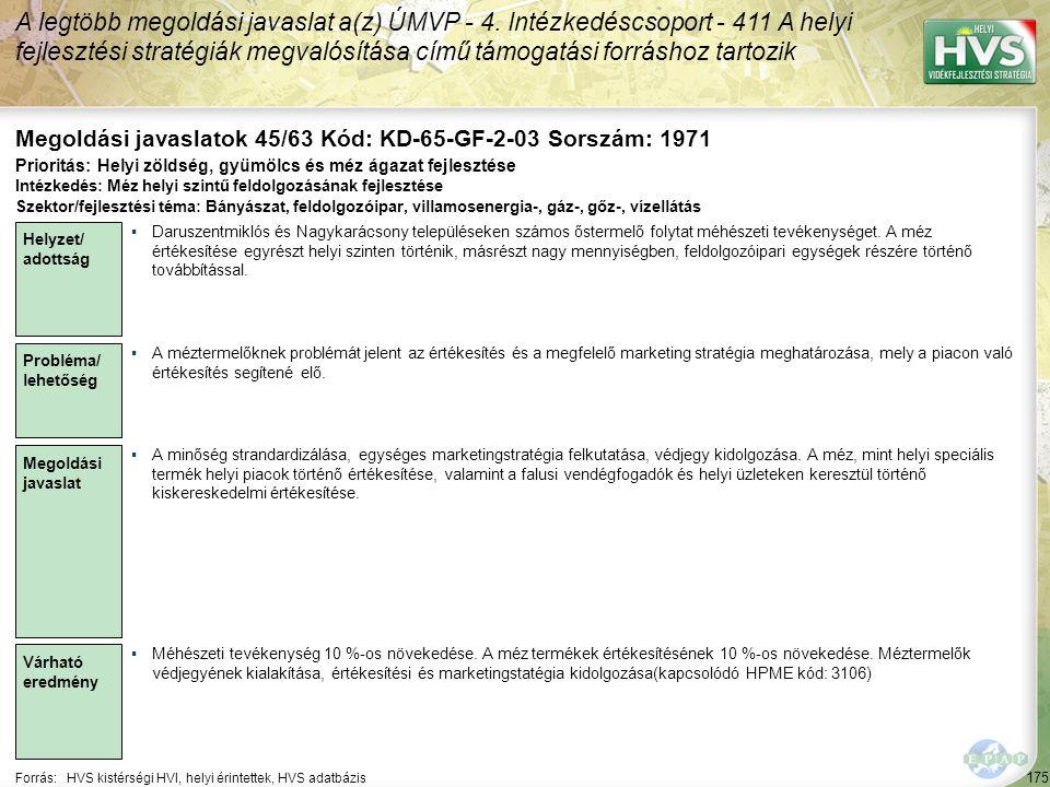 175 Forrás:HVS kistérségi HVI, helyi érintettek, HVS adatbázis Megoldási javaslatok 45/63 Kód: KD-65-GF-2-03 Sorszám: 1971 A legtöbb megoldási javaslat a(z) ÚMVP - 4.
