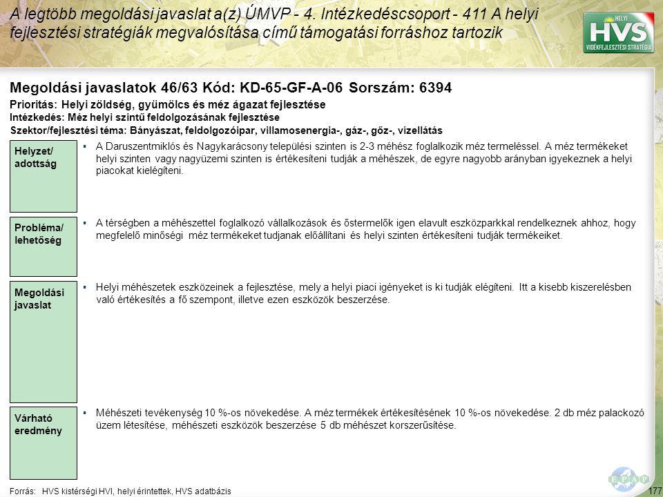 177 Forrás:HVS kistérségi HVI, helyi érintettek, HVS adatbázis Megoldási javaslatok 46/63 Kód: KD-65-GF-A-06 Sorszám: 6394 A legtöbb megoldási javaslat a(z) ÚMVP - 4.
