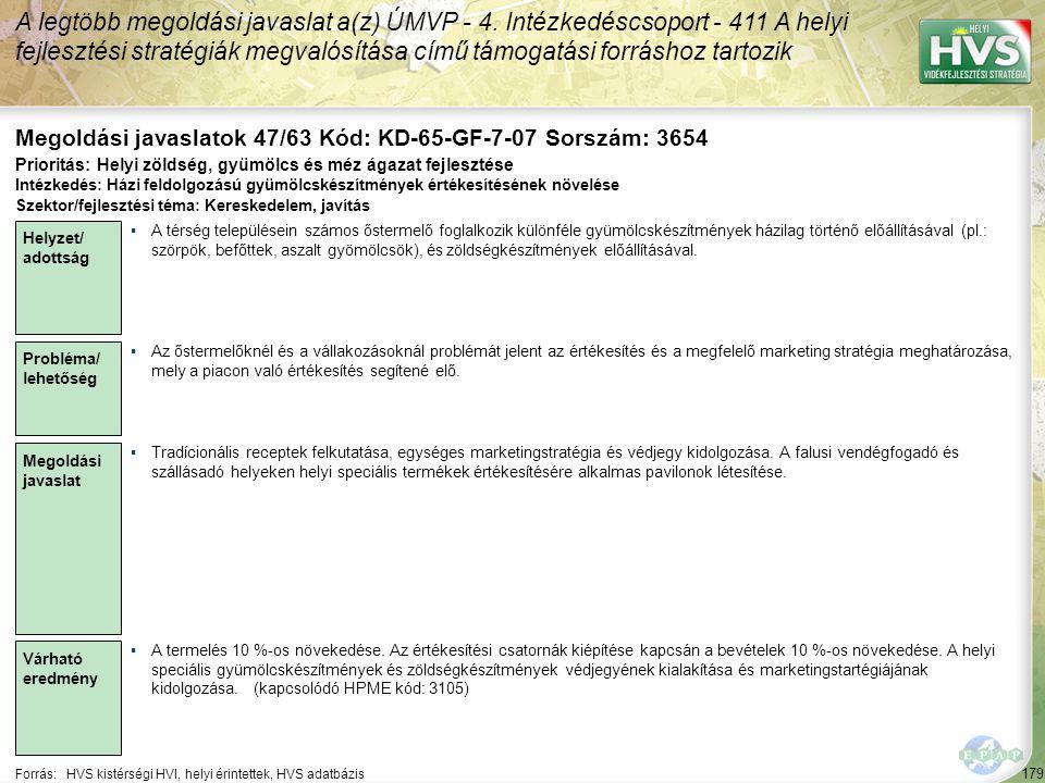 179 Forrás:HVS kistérségi HVI, helyi érintettek, HVS adatbázis Megoldási javaslatok 47/63 Kód: KD-65-GF-7-07 Sorszám: 3654 A legtöbb megoldási javaslat a(z) ÚMVP - 4.