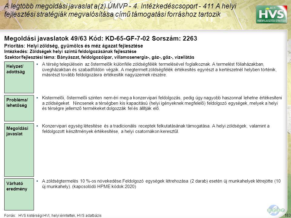183 Forrás:HVS kistérségi HVI, helyi érintettek, HVS adatbázis Megoldási javaslatok 49/63 Kód: KD-65-GF-7-02 Sorszám: 2263 A legtöbb megoldási javasla
