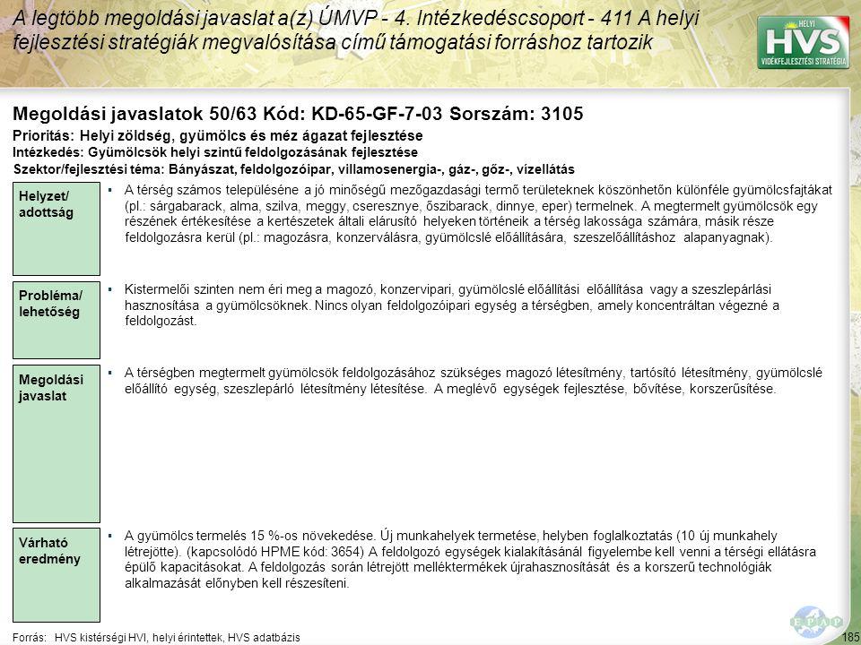 185 Forrás:HVS kistérségi HVI, helyi érintettek, HVS adatbázis Megoldási javaslatok 50/63 Kód: KD-65-GF-7-03 Sorszám: 3105 A legtöbb megoldási javasla