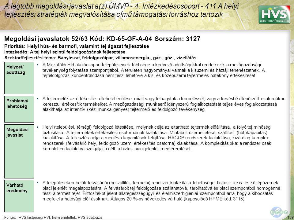 189 Forrás:HVS kistérségi HVI, helyi érintettek, HVS adatbázis Megoldási javaslatok 52/63 Kód: KD-65-GF-A-04 Sorszám: 3127 A legtöbb megoldási javasla
