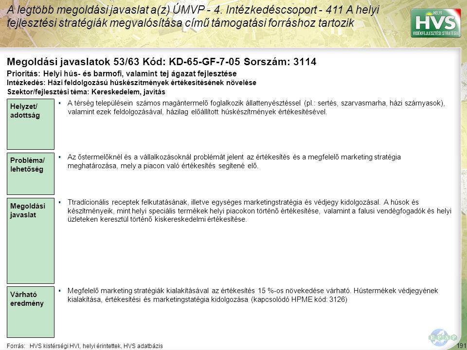 191 Forrás:HVS kistérségi HVI, helyi érintettek, HVS adatbázis Megoldási javaslatok 53/63 Kód: KD-65-GF-7-05 Sorszám: 3114 A legtöbb megoldási javasla