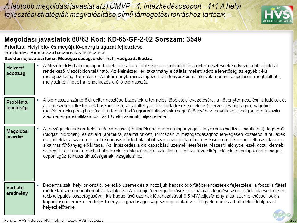 205 Forrás:HVS kistérségi HVI, helyi érintettek, HVS adatbázis Megoldási javaslatok 60/63 Kód: KD-65-GF-2-02 Sorszám: 3549 A legtöbb megoldási javasla