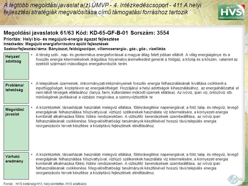 207 Forrás:HVS kistérségi HVI, helyi érintettek, HVS adatbázis Megoldási javaslatok 61/63 Kód: KD-65-GF-B-01 Sorszám: 3554 A legtöbb megoldási javasla