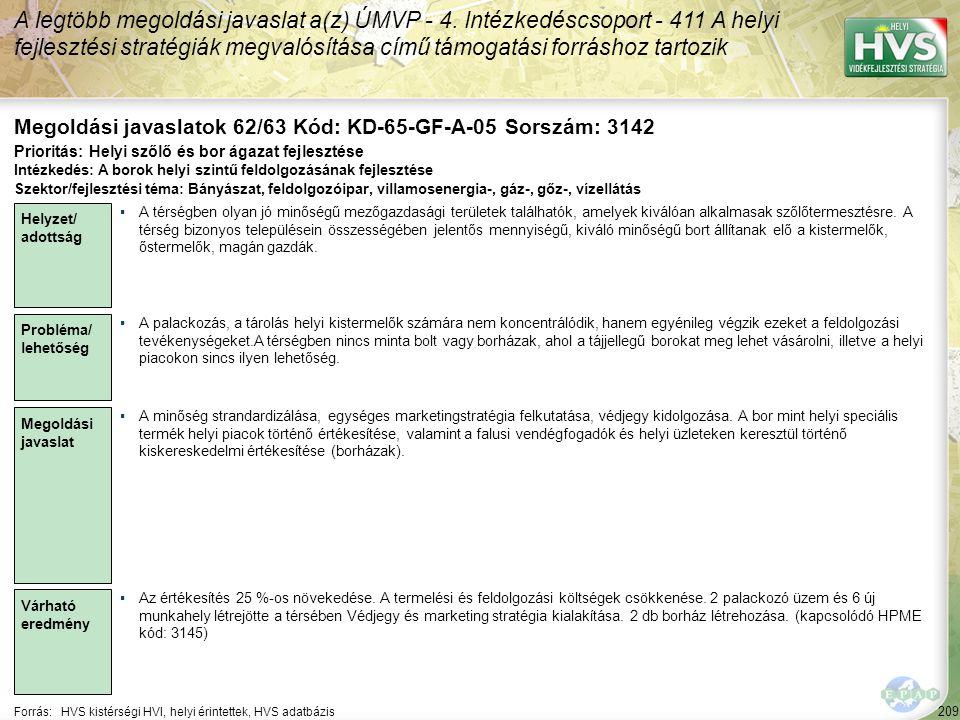 209 Forrás:HVS kistérségi HVI, helyi érintettek, HVS adatbázis Megoldási javaslatok 62/63 Kód: KD-65-GF-A-05 Sorszám: 3142 A legtöbb megoldási javasla